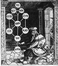 the ten sefirot essay To begin with, it is essential to explain the system of the ten sefirot, which are found in the zohar the vigorous interaction between the sefirot reveals god's will each sefira symbolizes a different attribute of god, comprising both of male and female.